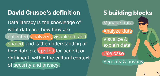 The five building blocks of data literacy - Data Dreamer